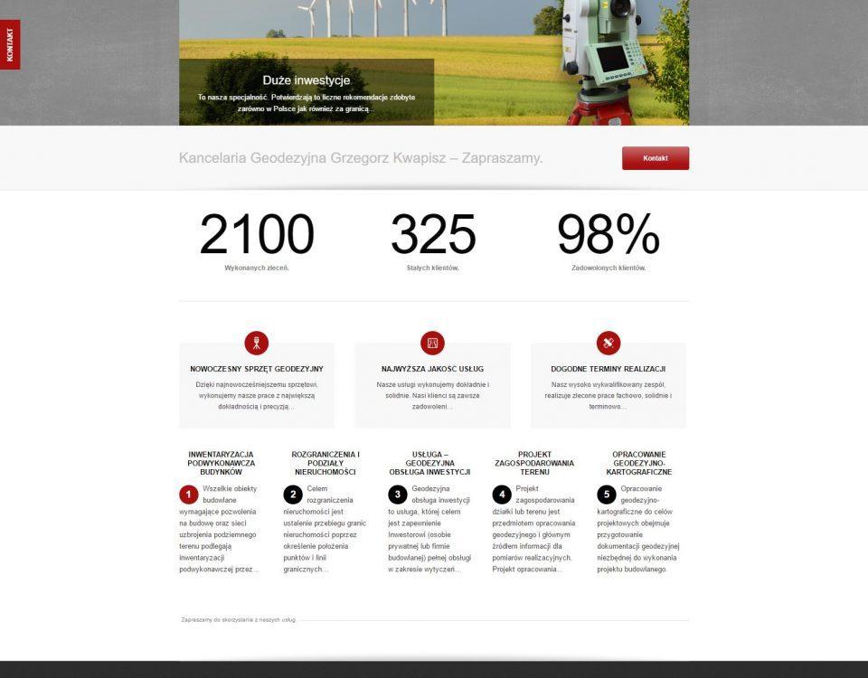 tworzymy i projektujemy strony www responsywne i nowoczesne